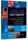 TABLICE JEZYK ANGIELSKI